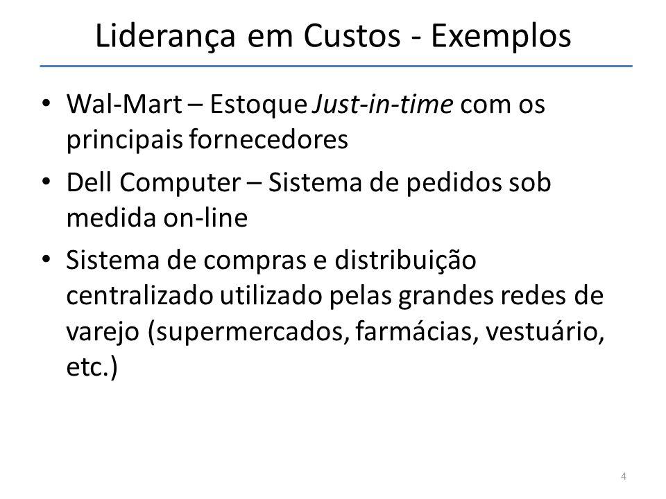 Liderança em Custos - Exemplos Wal-Mart – Estoque Just-in-time com os principais fornecedores Dell Computer – Sistema de pedidos sob medida on-line Si