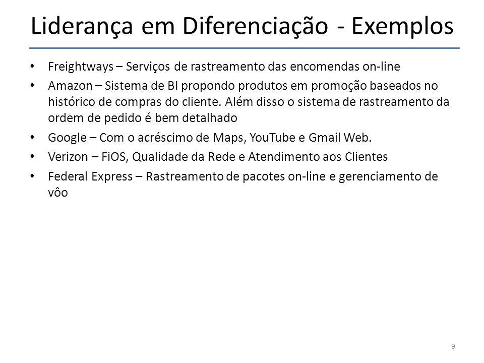 Liderança em Diferenciação - Exemplos Freightways – Serviços de rastreamento das encomendas on-line Amazon – Sistema de BI propondo produtos em promoç