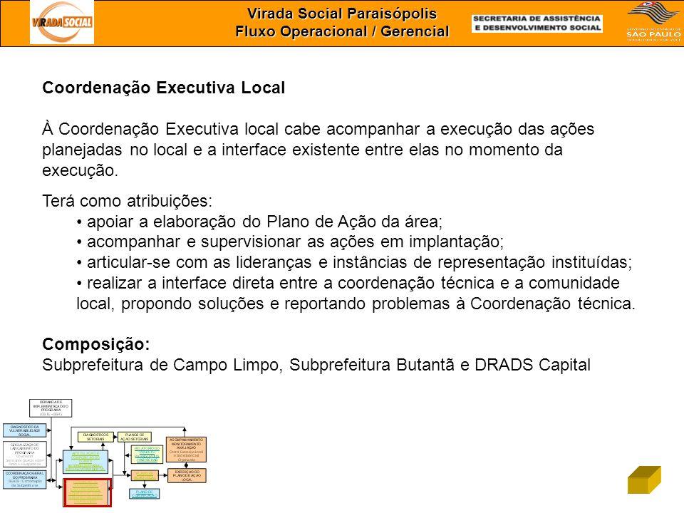 Virada Social Paraisópolis Fluxo Operacional / Gerencial Coordenação Executiva Local À Coordenação Executiva local cabe acompanhar a execução das açõe