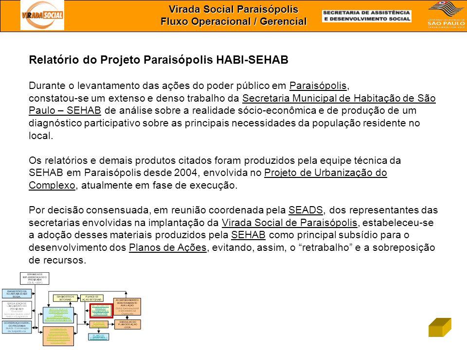 Virada Social Paraisópolis Fluxo Operacional / Gerencial Relatório do Projeto Paraisópolis HABI-SEHAB Durante o levantamento das ações do poder públic