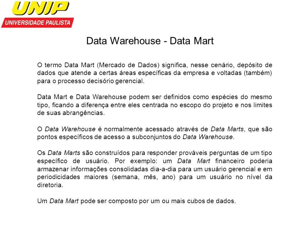 Data Warehouse - Data Mart O termo Data Mart (Mercado de Dados) significa, nesse cenário, depósito de dados que atende a certas áreas específicas da e
