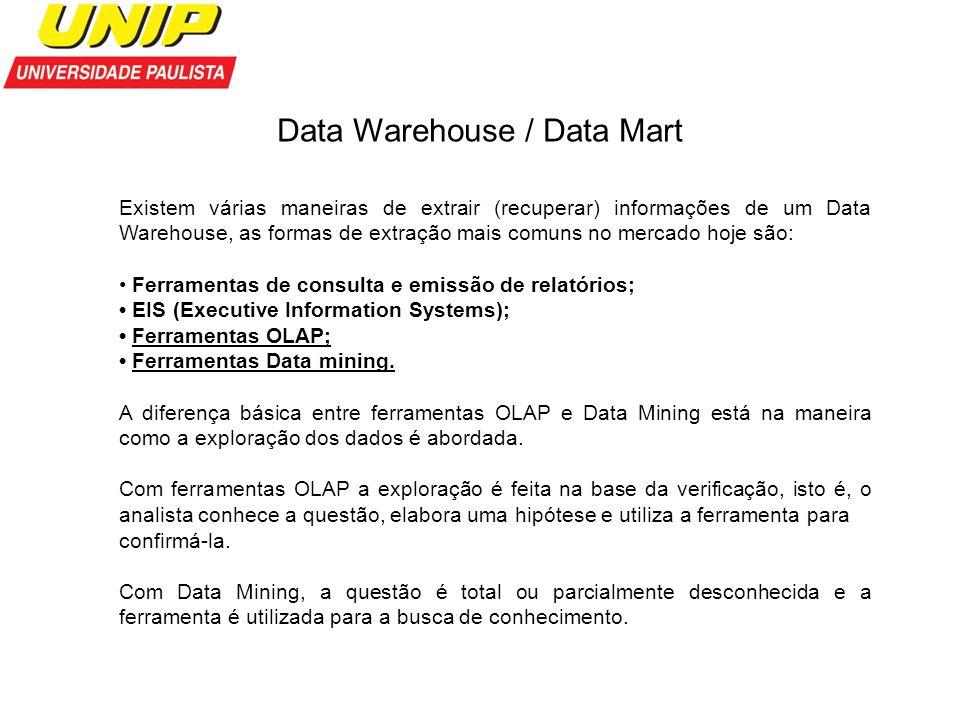 Data Warehouse / Data Mart Existem várias maneiras de extrair (recuperar) informações de um Data Warehouse, as formas de extração mais comuns no merca