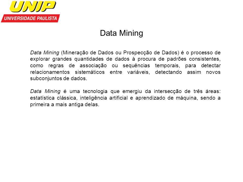 Data Mining Data Mining (Mineração de Dados ou Prospecção de Dados) é o processo de explorar grandes quantidades de dados à procura de padrões consist