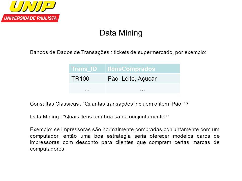 Data Mining Bancos de Dados de Transações : tickets de supermercado, por exemplo: Consultas Clássicas : Quantas transações incluem o item Pão ? Data M