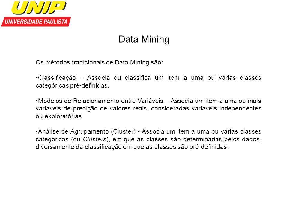 Data Mining Os métodos tradicionais de Data Mining são: Classificação – Associa ou classifica um item a uma ou várias classes categóricas pré-definida