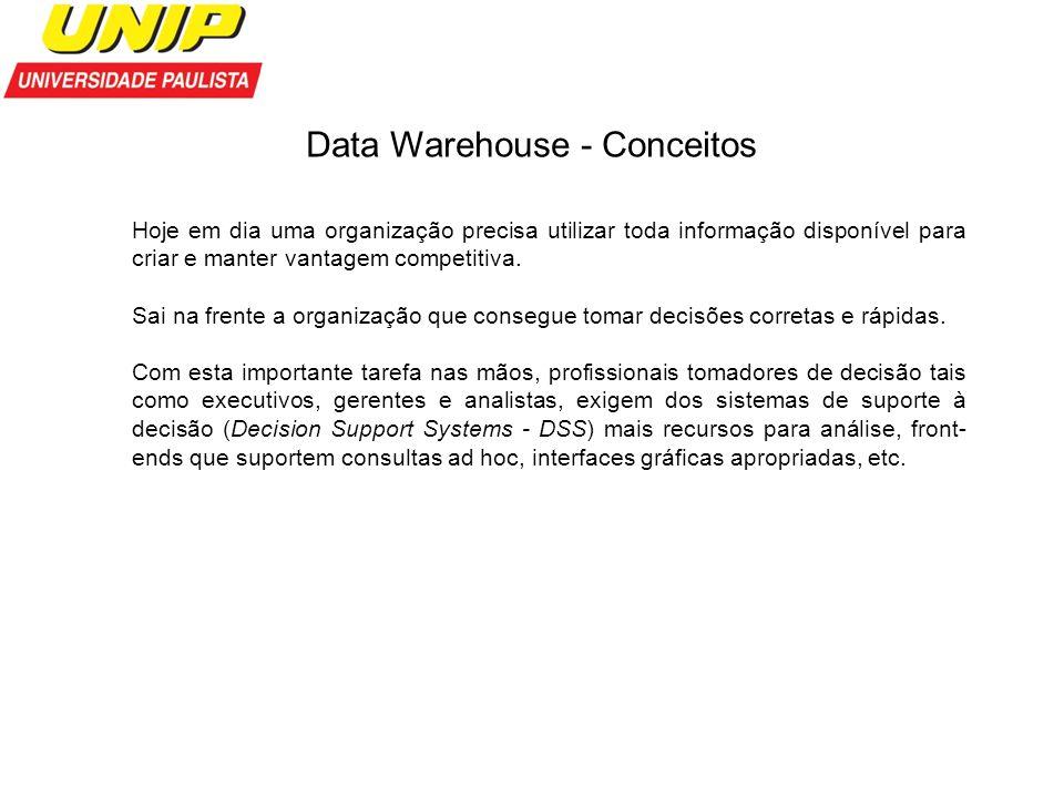 Data Warehouse - Conceitos Hoje em dia uma organização precisa utilizar toda informação disponível para criar e manter vantagem competitiva. Sai na fr