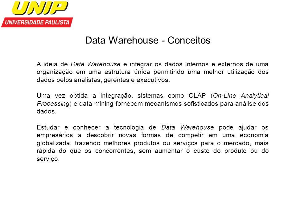 Data Warehouse - Conceitos A ideia de Data Warehouse é integrar os dados internos e externos de uma organização em uma estrutura única permitindo uma