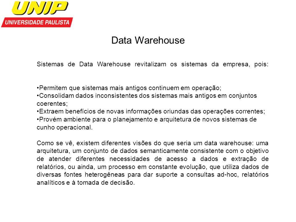 Data Warehouse Sistemas de Data Warehouse revitalizam os sistemas da empresa, pois: Permitem que sistemas mais antigos continuem em operação; Consolid