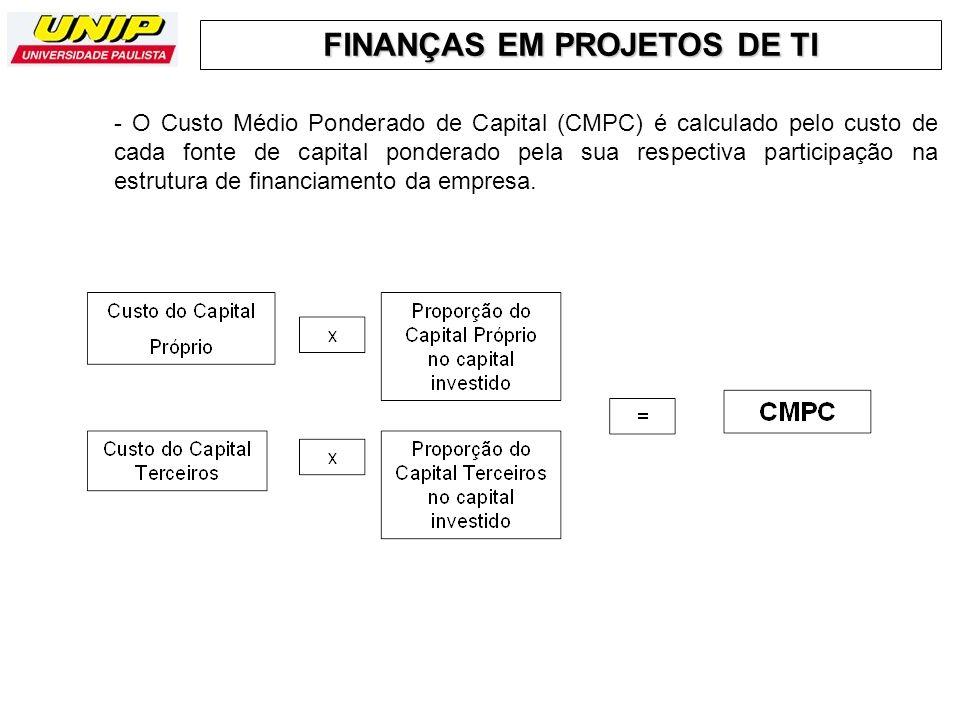 FINANÇAS EM PROJETOS DE TI - O Custo Médio Ponderado de Capital (CMPC) é calculado pelo custo de cada fonte de capital ponderado pela sua respectiva p