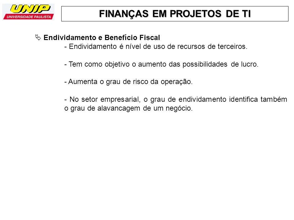 FINANÇAS EM PROJETOS DE TI Endividamento e Benefício Fiscal - Endividamento é nível de uso de recursos de terceiros. - Tem como objetivo o aumento das