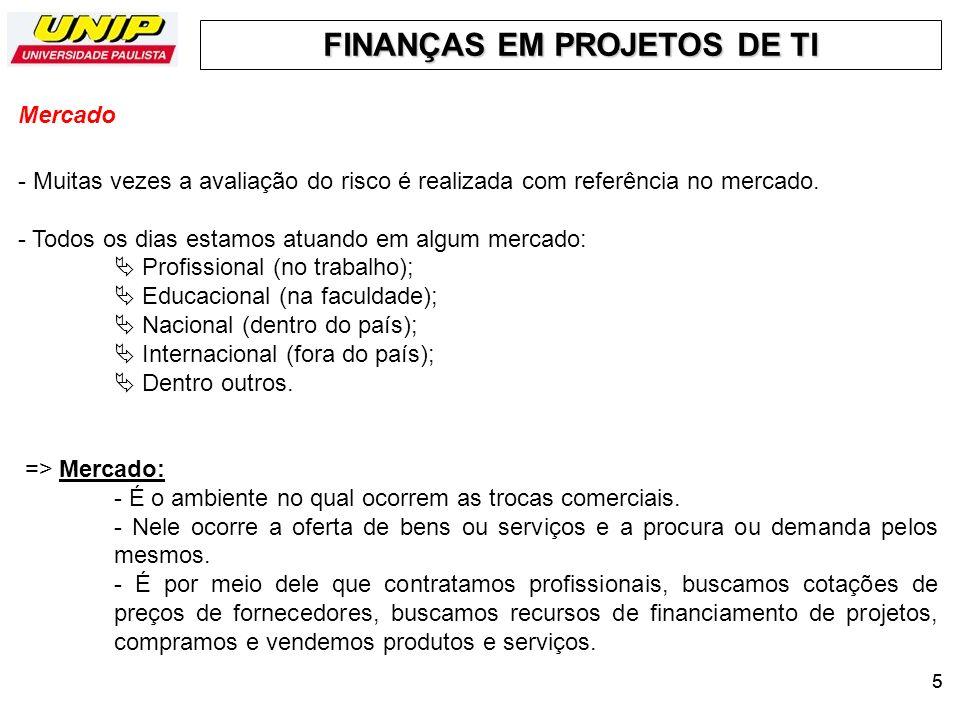 FINANÇAS EM PROJETOS DE TI Exercícios de Fixação – CMPC 1- Calcular o CMPC da empresa XPTO, que possui financiamento pelo Patrimonio Liquido de R$ 1.000.000,00 e dívidas no valor de R$ 200.000,00.