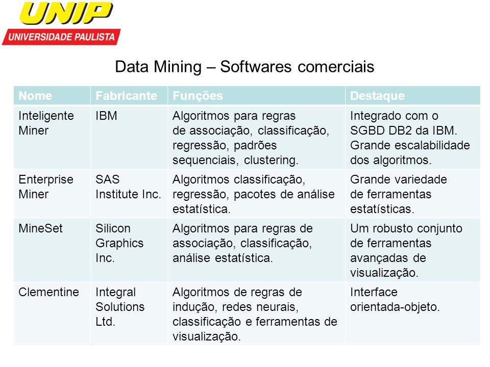 Data Mining – Softwares comerciais NomeFabricanteFunçõesDestaque Inteligente Miner IBMAlgoritmos para regras de associação, classificação, regressão,