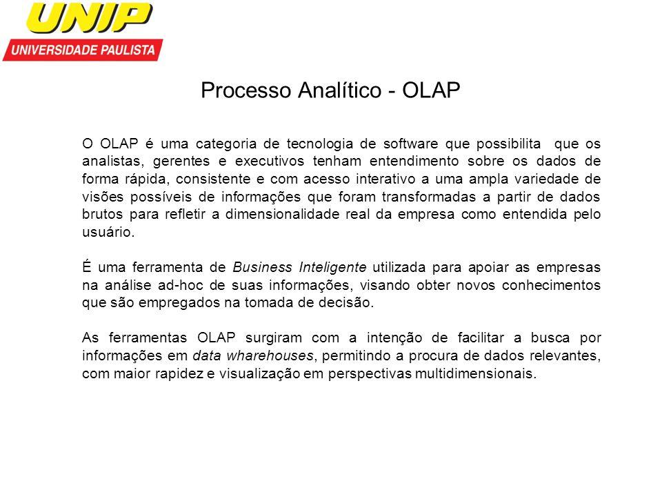 Processo Analítico - OLAP O OLAP é uma categoria de tecnologia de software que possibilita que os analistas, gerentes e executivos tenham entendimento
