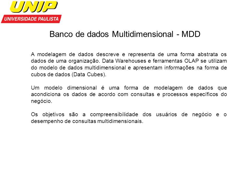 Banco de dados Multidimensional - MDD A modelagem de dados descreve e representa de uma forma abstrata os dados de uma organização. Data Warehouses e