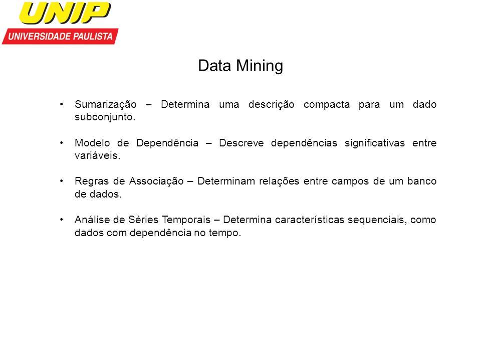 Data Mining Sumarização – Determina uma descrição compacta para um dado subconjunto. Modelo de Dependência – Descreve dependências significativas entr