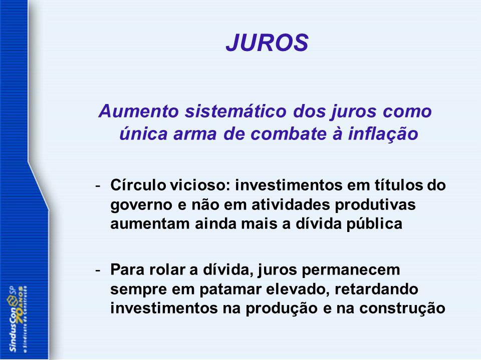 Aumento sistemático dos juros como única arma de combate à inflação -Círculo vicioso: investimentos em títulos do governo e não em atividades produtiv