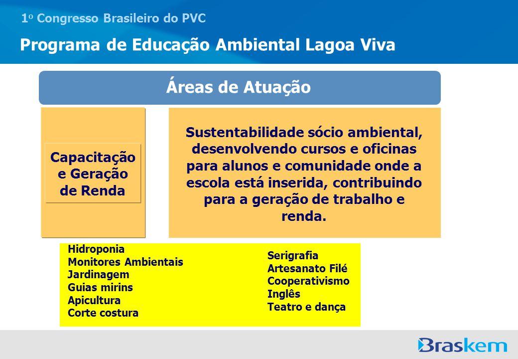 1 o Congresso Brasileiro do PVC Programa de Educação Ambiental Lagoa Viva Sustentabilidade sócio ambiental, desenvolvendo cursos e oficinas para aluno