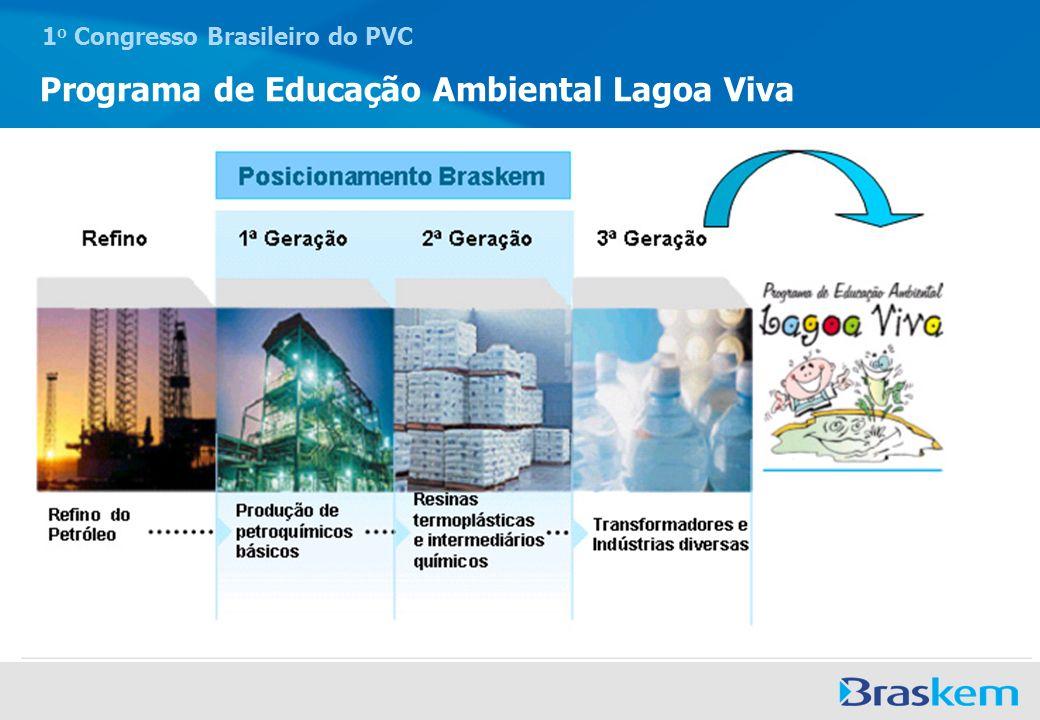 1 o Congresso Brasileiro do PVC Programa de Educação Ambiental Lagoa Viva MISSÃO PROMOVER A EDUCAÇÃO AMBIENTAL E A SUSTENTABILIDADE, CONTRIBUINDO PARA A MELHORIA DA QUALIDADE DE VIDA DA COMUNIDADE ALAGOANA .