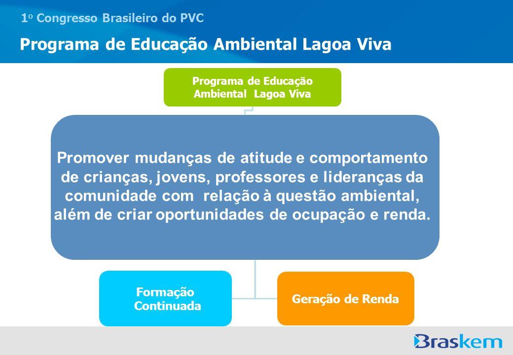1 o Congresso Brasileiro do PVC Programa de Educação Ambiental Lagoa Viva Formação Continuada Geração de Renda Programa de Educação Ambiental Lagoa Vi