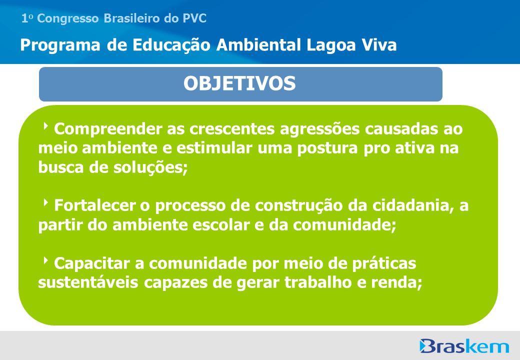 1 o Congresso Brasileiro do PVC Programa de Educação Ambiental Lagoa Viva OBJETIVOS Compreender as crescentes agressões causadas ao meio ambiente e es