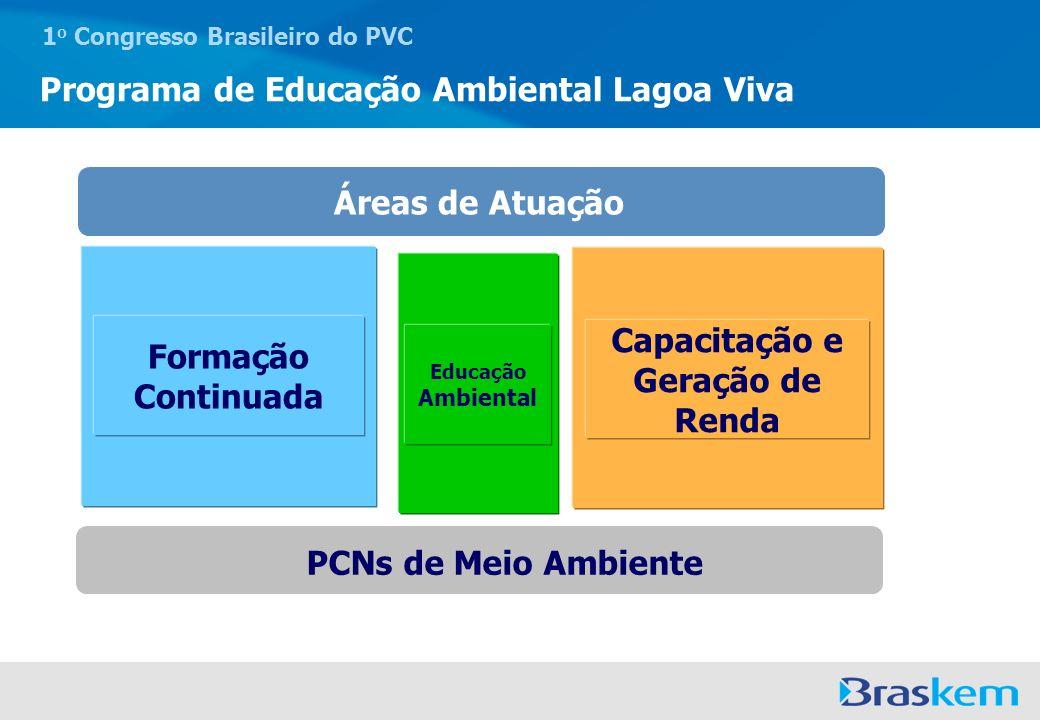 1 o Congresso Brasileiro do PVC Programa de Educação Ambiental Lagoa Viva PCNs de Meio Ambiente Ser Humano, Sociedade e Natureza Meio Ambiente e Escola Sustentabilidade Biodiversidade Água, Energia, Resíduos Projetos de Educação Ambiental