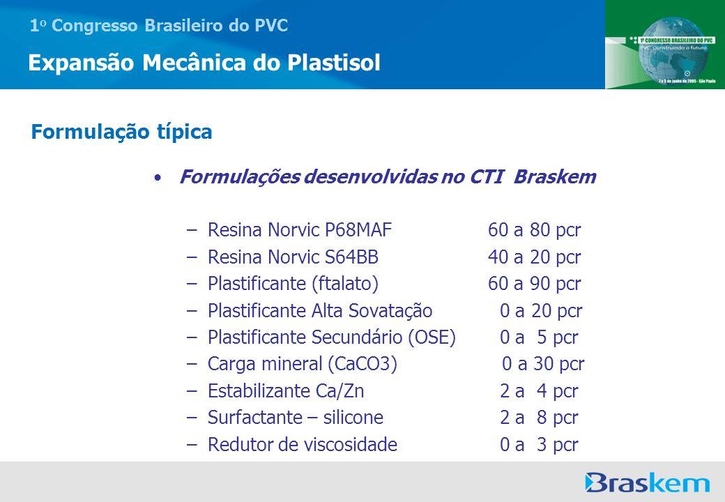 1 o Congresso Brasileiro do PVC Expansão Mecânica do Plastisol Formulações desenvolvidas no CTI Braskem –Resina Norvic P68MAF 60 a 80 pcr –Resina Norv