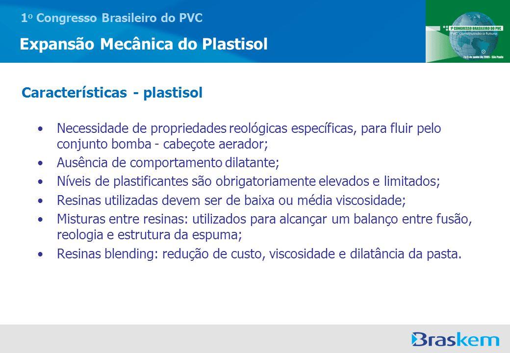 1 o Congresso Brasileiro do PVC Expansão Mecânica do Plastisol Necessidade de propriedades reológicas específicas, para fluir pelo conjunto bomba - ca