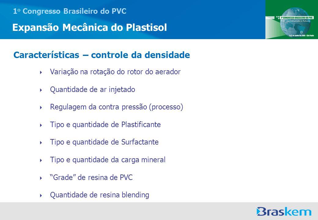 1 o Congresso Brasileiro do PVC Expansão Mecânica do Plastisol Variação na rotação do rotor do aerador Quantidade de ar injetado Regulagem da contra p