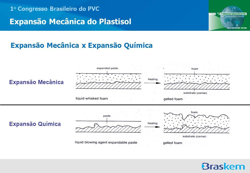 1 o Congresso Brasileiro do PVC Expansão Mecânica do Plastisol Expansão Mecânica x Expansão Química Expansão Mecânica Expansão Química