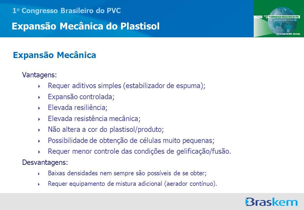 1 o Congresso Brasileiro do PVC Expansão Mecânica do Plastisol Vantagens: Requer aditivos simples (estabilizador de espuma); Expansão controlada; Elev