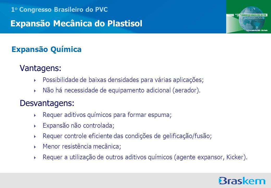 1 o Congresso Brasileiro do PVC Expansão Mecânica do Plastisol Vantagens: Possibilidade de baixas densidades para várias aplicações; Não há necessidad