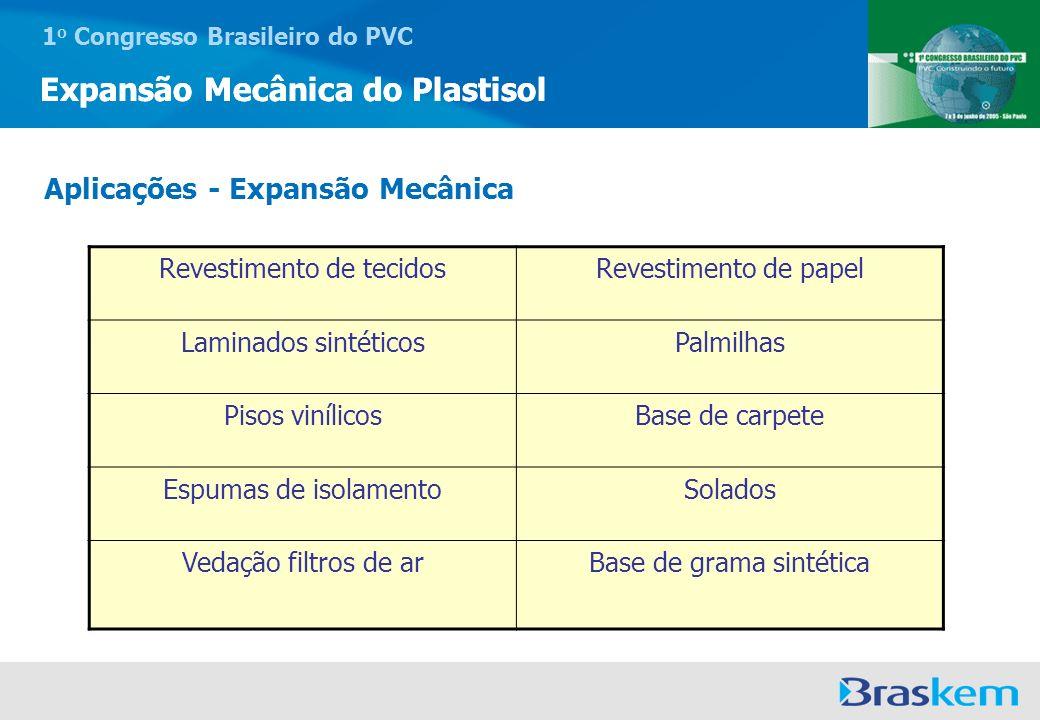 1 o Congresso Brasileiro do PVC Expansão Mecânica do Plastisol Aplicações - Expansão Mecânica Revestimento de tecidosRevestimento de papel Laminados s