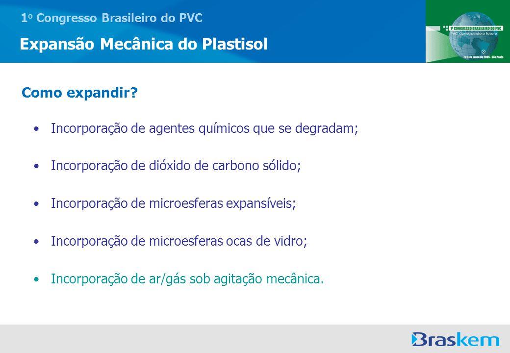 1 o Congresso Brasileiro do PVC Expansão Mecânica do Plastisol Incorporação de agentes químicos que se degradam; Incorporação de dióxido de carbono só