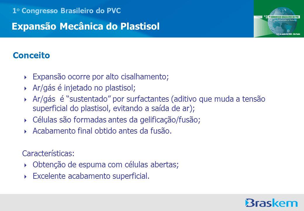 1 o Congresso Brasileiro do PVC Expansão Mecânica do Plastisol Expansão ocorre por alto cisalhamento; Ar/gás é injetado no plastisol; Ar/gás é sustent