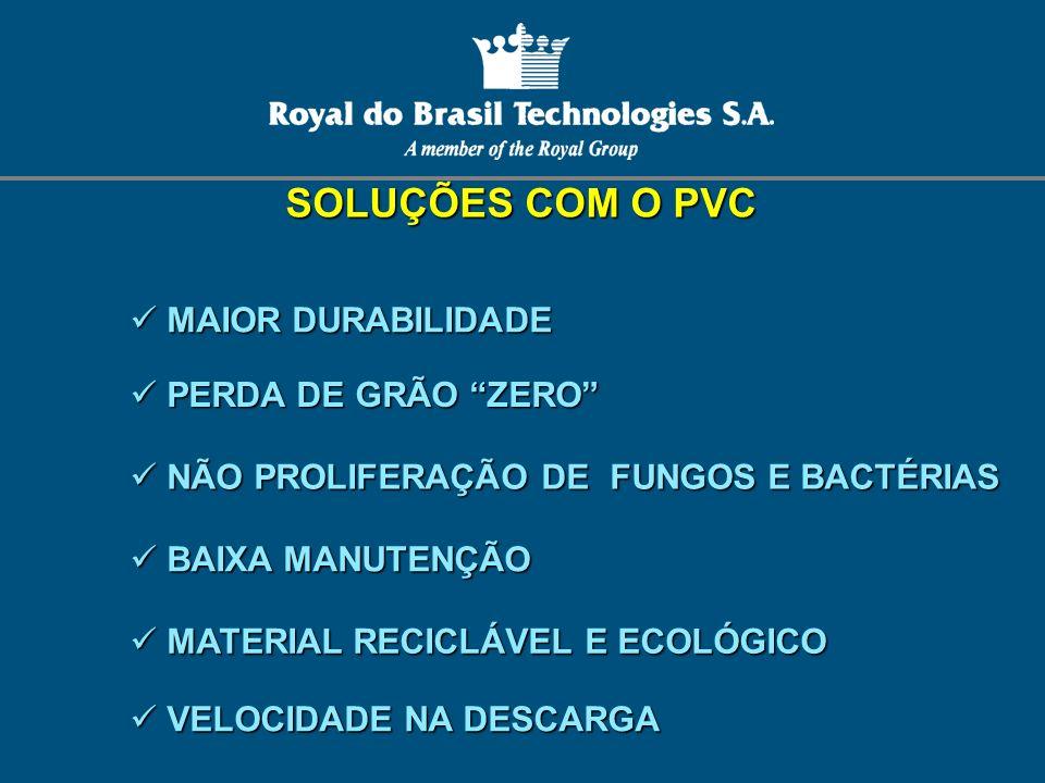 SOLUÇÕES COM O PVC PERDA DE GRÃO ZERO PERDA DE GRÃO ZERO MAIOR DURABILIDADE MAIOR DURABILIDADE BAIXA MANUTENÇÃO BAIXA MANUTENÇÃO MATERIAL RECICLÁVEL E