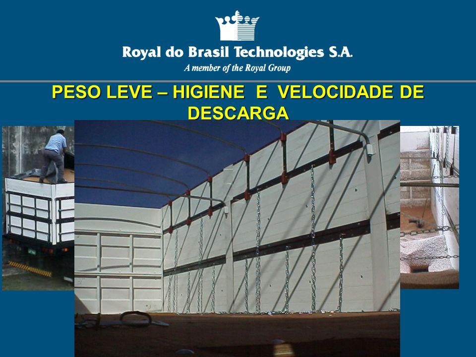PESO LEVE – HIGIENE E VELOCIDADE DE DESCARGA