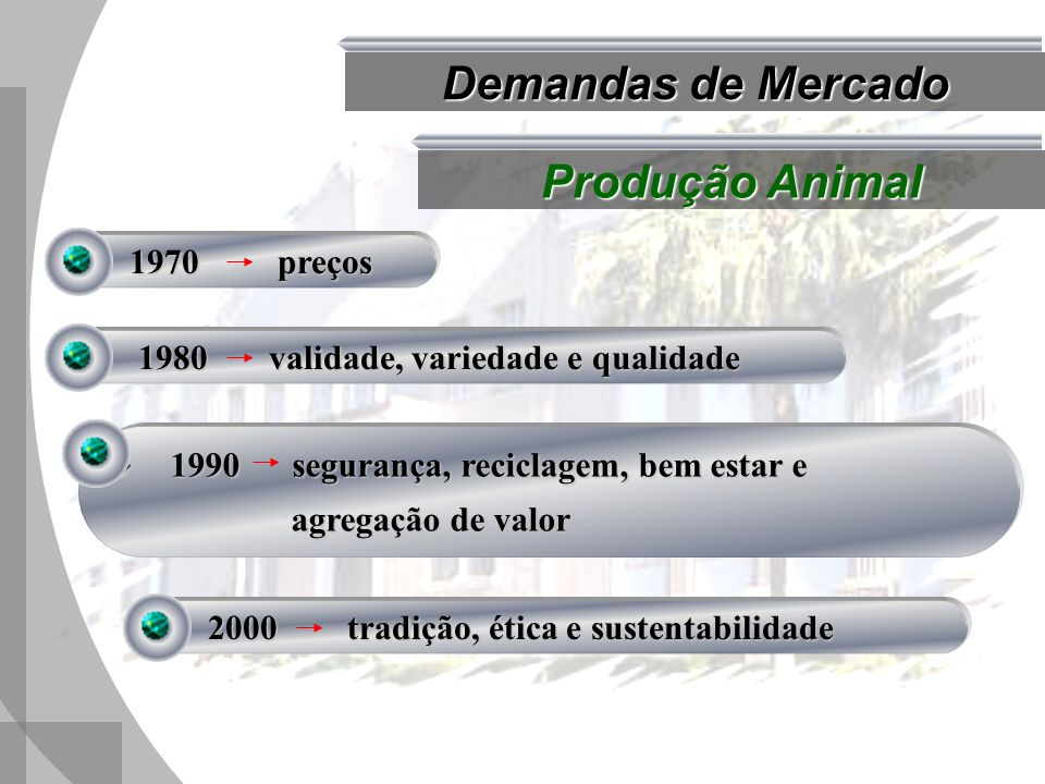 1980 validade, variedade e qualidade 1980 validade, variedade e qualidade 2000 tradição, ética e sustentabilidade 2000 tradição, ética e sustentabilid