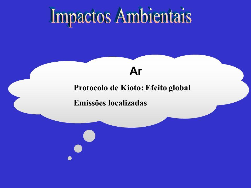 Ar Protocolo de Kioto: Efeito global Emissões localizadas