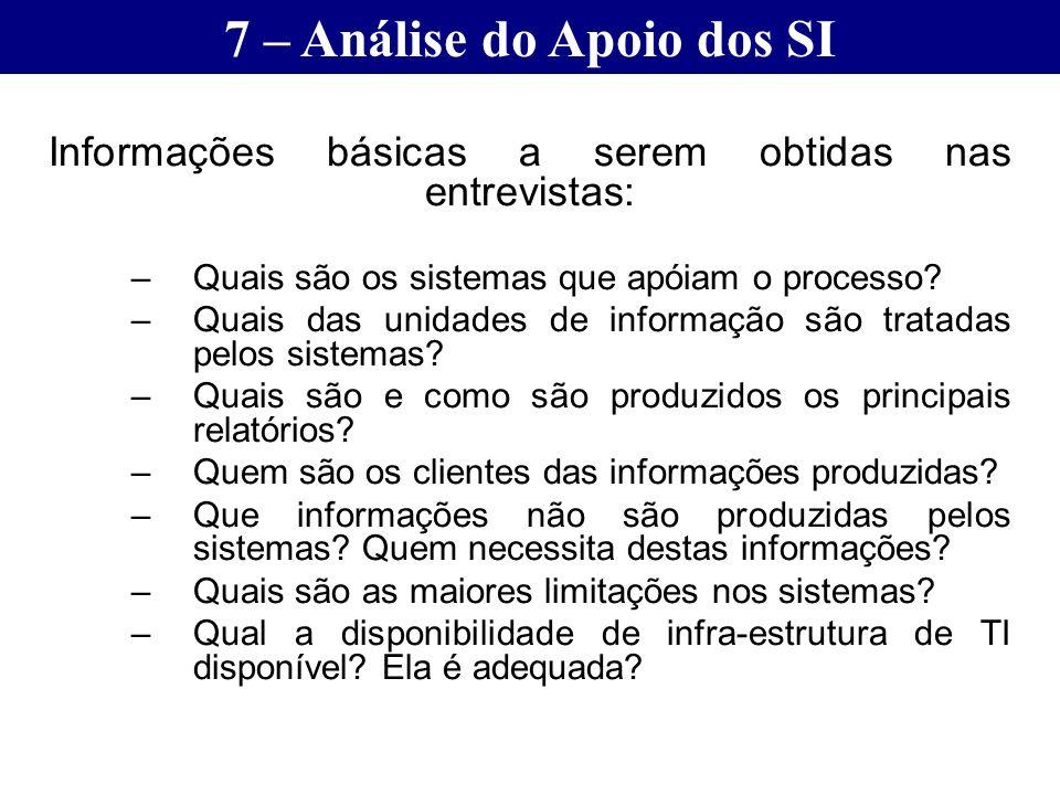 Informações básicas a serem obtidas nas entrevistas: –Quais são os sistemas que apóiam o processo? –Quais das unidades de informação são tratadas pelo
