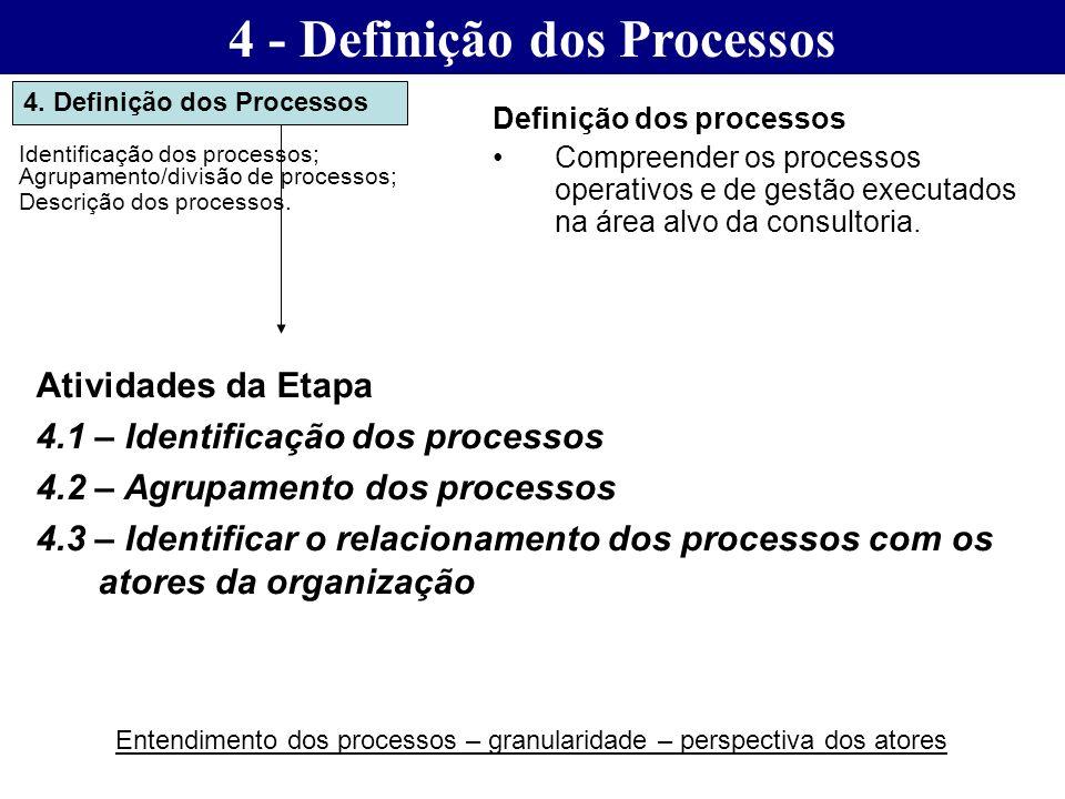 4. Definição dos Processos Identificação dos processos; Agrupamento/divisão de processos; Descrição dos processos. Definição dos processos Compreender