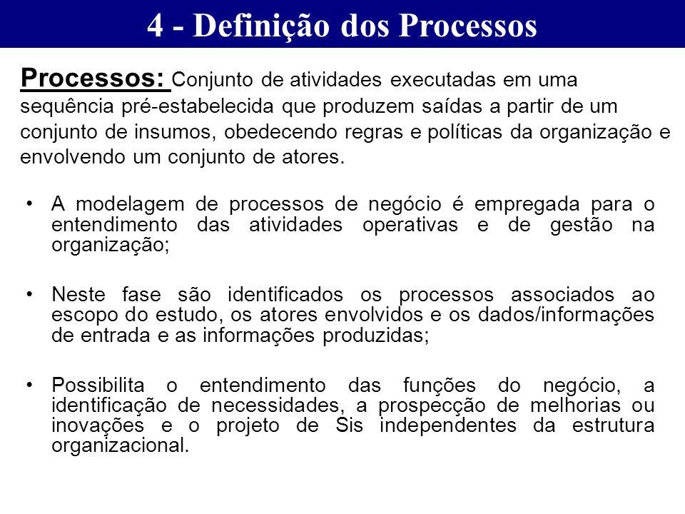 A modelagem de processos de negócio é empregada para o entendimento das atividades operativas e de gestão na organização; Neste fase são identificados