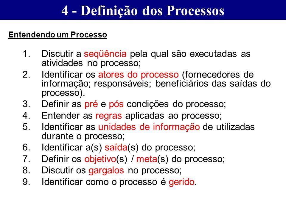 1.Discutir a seqüência pela qual são executadas as atividades no processo; 2.Identificar os atores do processo (fornecedores de informação; responsáve