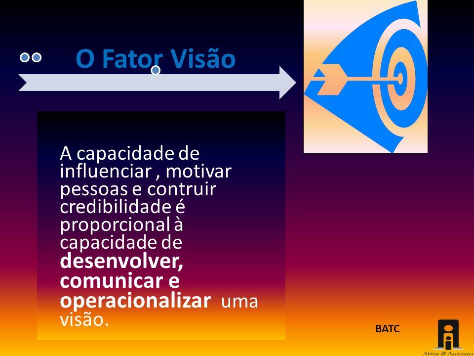 A capacidade de influenciar, motivar pessoas e contruir credibilidade é proporcional à capacidade de desenvolver, comunicar e operacionalizar uma visã