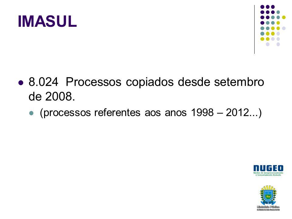 8.024 Processos copiados desde setembro de 2008. (processos referentes aos anos 1998 – 2012...)