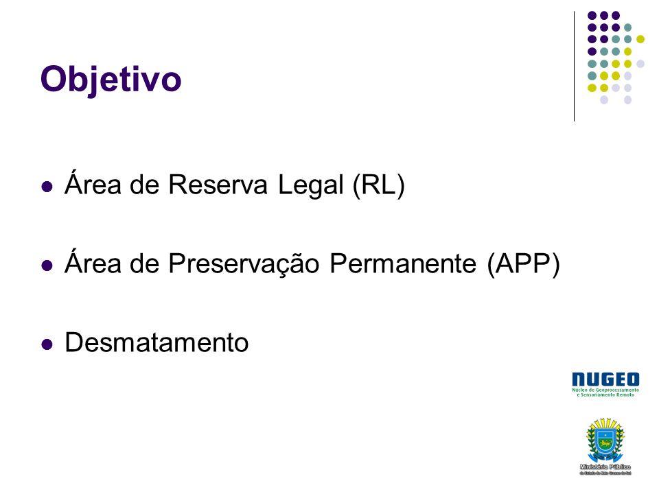 Objetivo Área de Reserva Legal (RL) Área de Preservação Permanente (APP) Desmatamento
