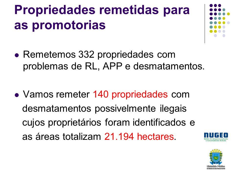 Propriedades remetidas para as promotorias Remetemos 332 propriedades com problemas de RL, APP e desmatamentos. Vamos remeter 140 propriedades com des