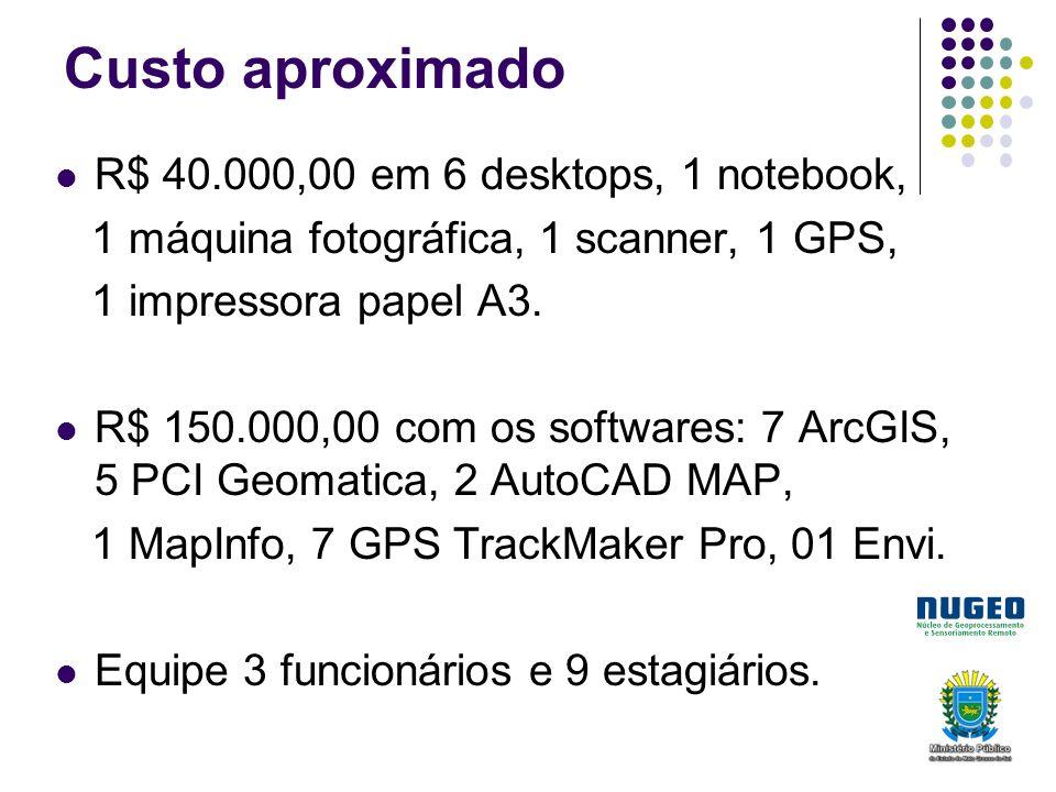 Custo aproximado R$ 40.000,00 em 6 desktops, 1 notebook, 1 máquina fotográfica, 1 scanner, 1 GPS, 1 impressora papel A3. R$ 150.000,00 com os software