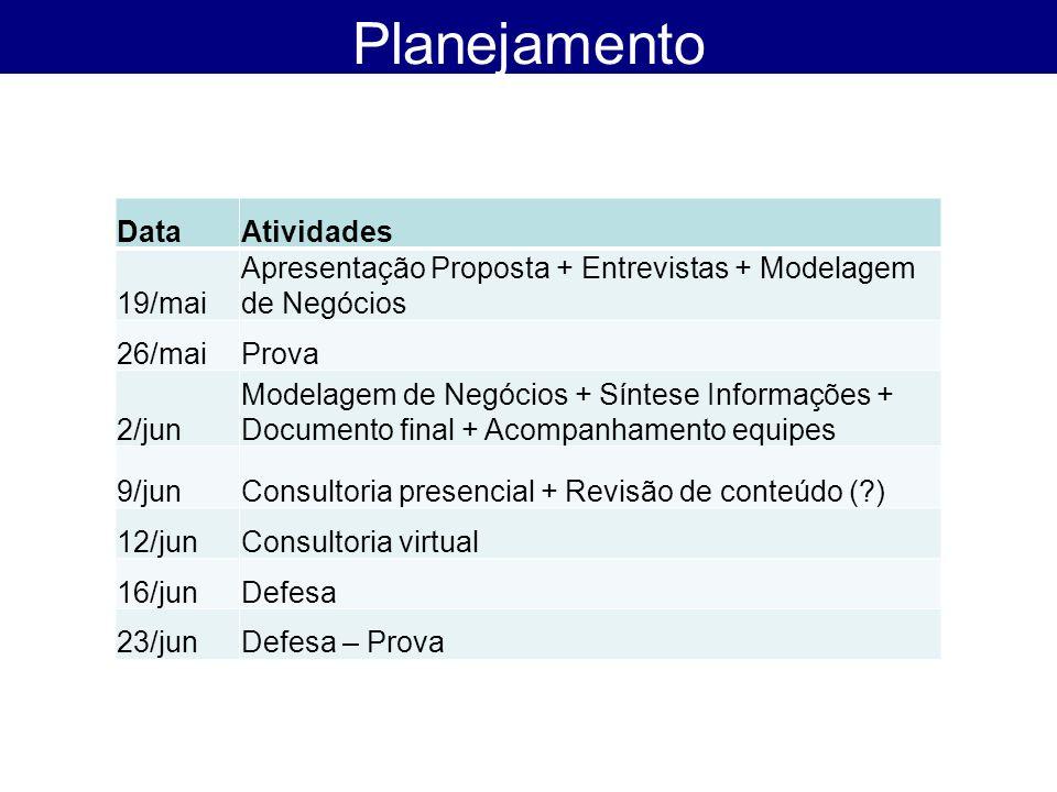 Planejamento DataAtividades 19/mai Apresentação Proposta + Entrevistas + Modelagem de Negócios 26/maiProva 2/jun Modelagem de Negócios + Síntese Infor