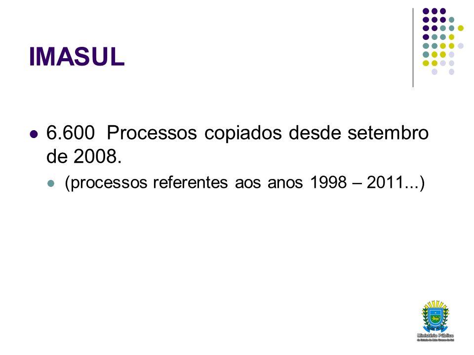 6.600 Processos copiados desde setembro de 2008. (processos referentes aos anos 1998 – 2011...)