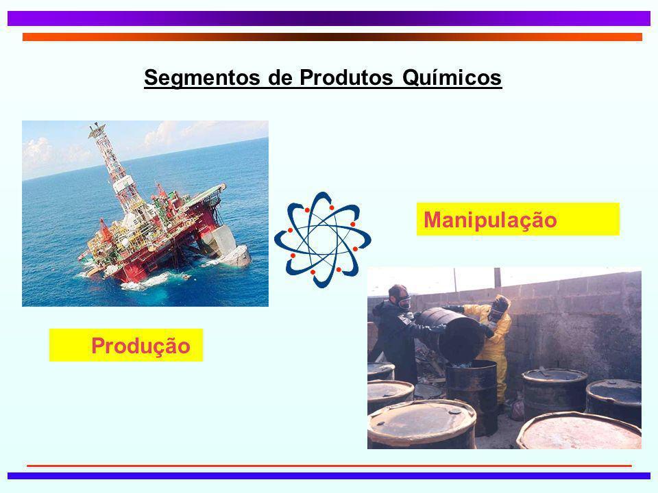 Segmentos de Produtos Químicos Produção Manipulação